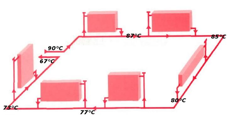 circuito mono-tubos